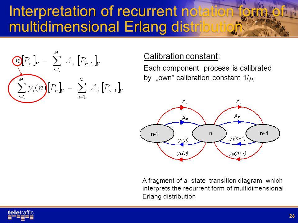 Interpretation of recurrent notation form of multidimensional Erlang distribution