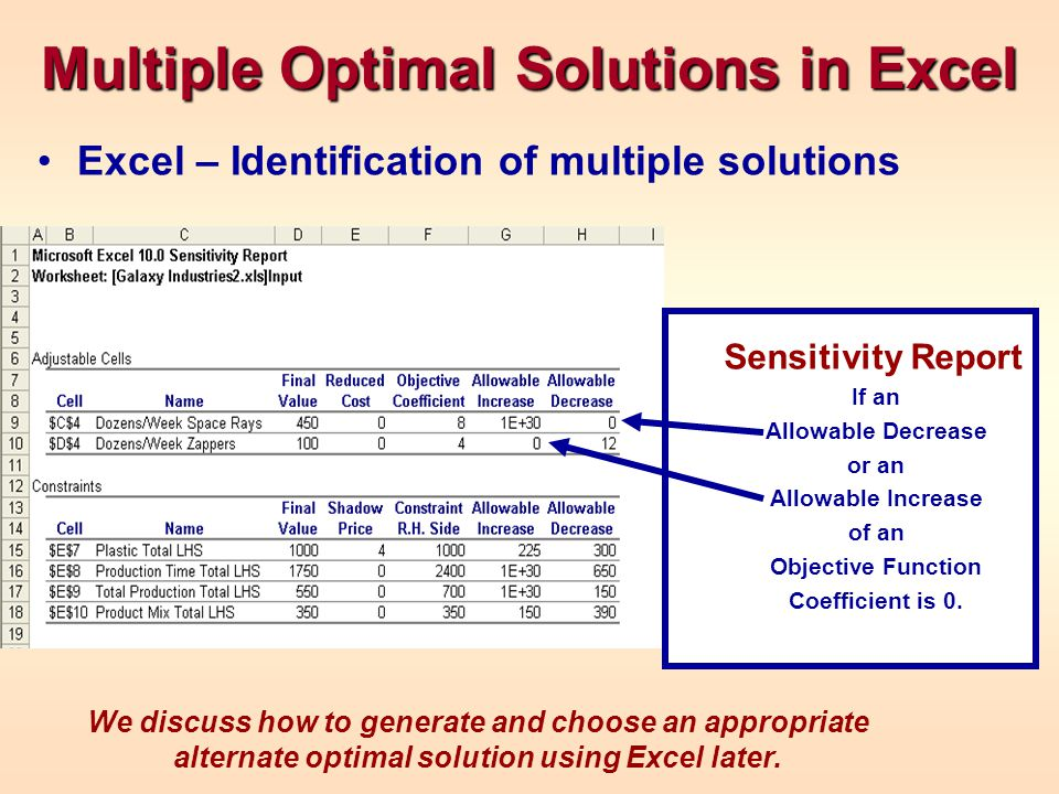 Multiple Optimal Solutions in Excel