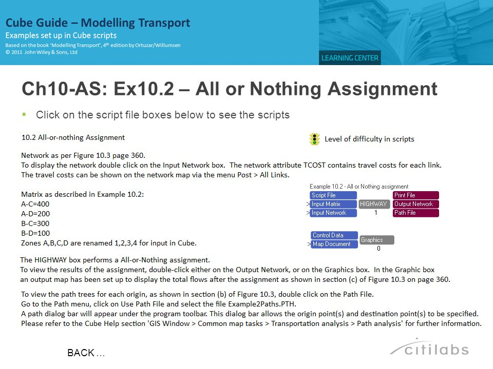 Ch10-AS: Ex10.2 – All or Nothing Assignment
