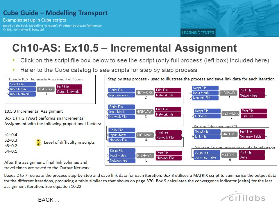 Ch10-AS: Ex10.5 – Incremental Assignment