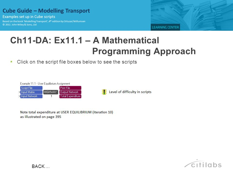 Ch11-DA: Ex11.1 – A Mathematical Programming Approach