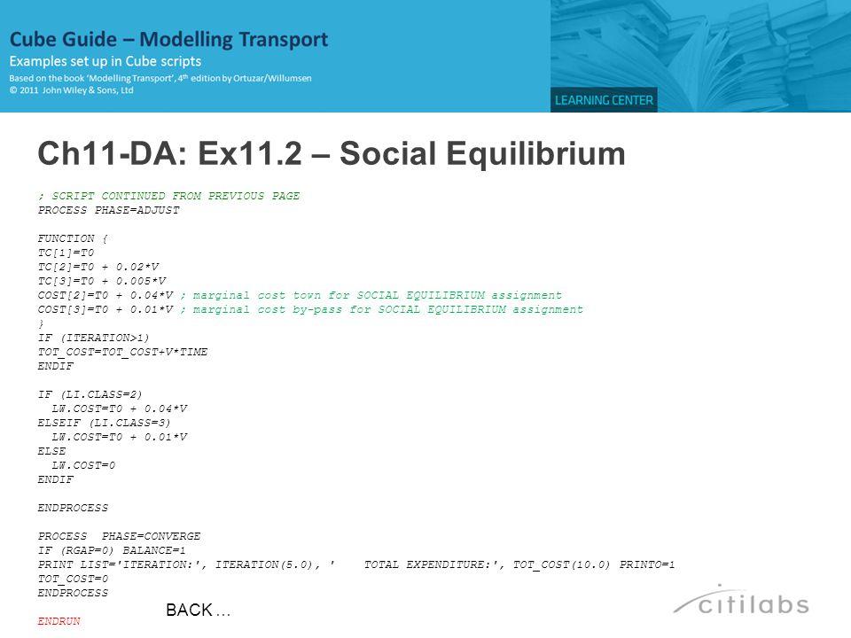 Ch11-DA: Ex11.2 – Social Equilibrium