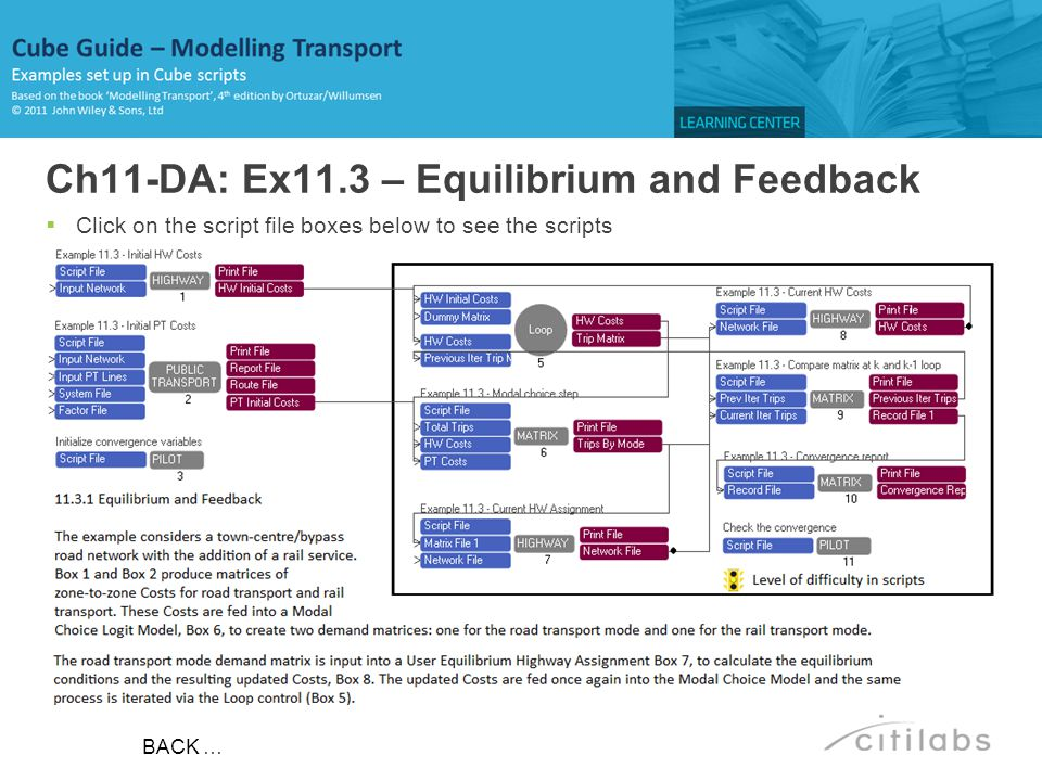 Ch11-DA: Ex11.3 – Equilibrium and Feedback