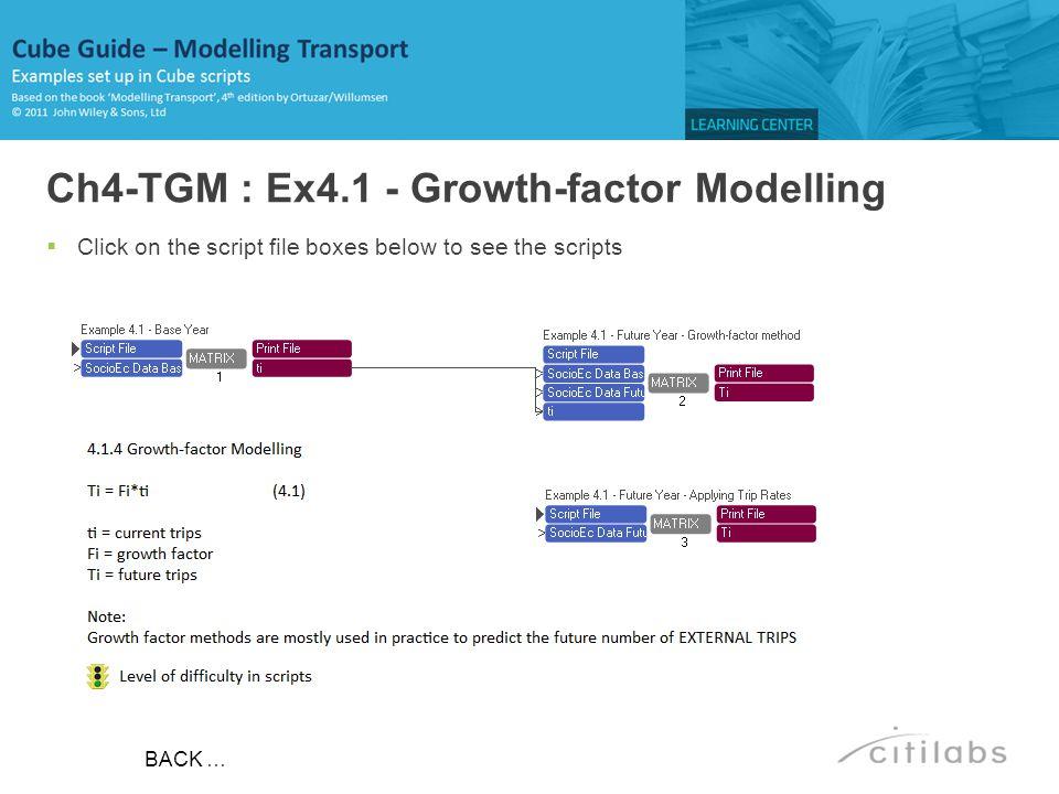 Ch4-TGM : Ex4.1 - Growth-factor Modelling