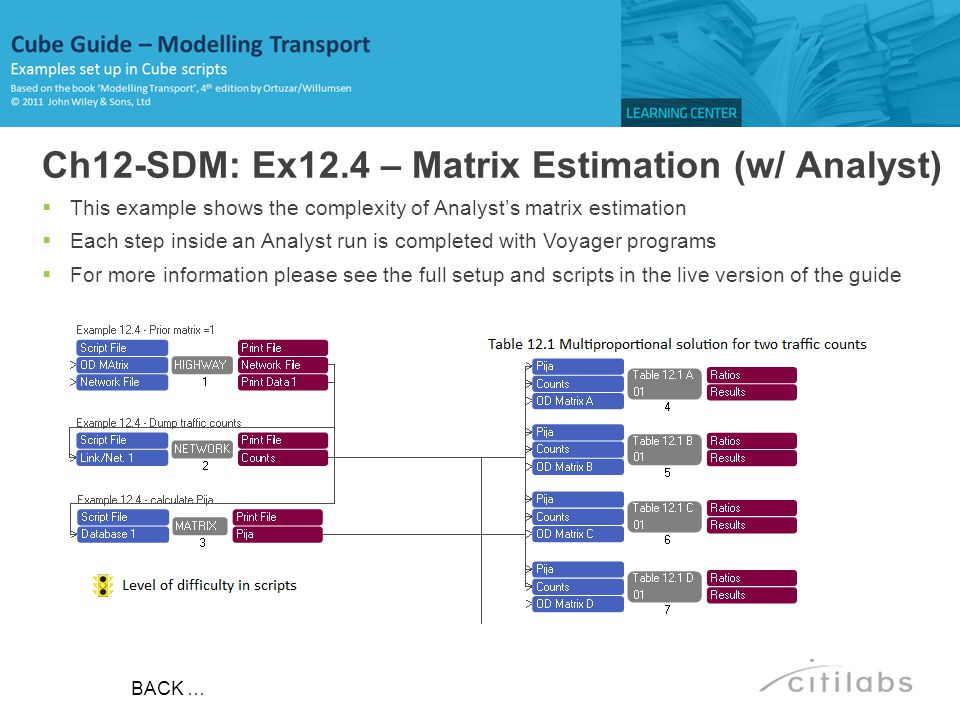Ch12-SDM: Ex12.4 – Matrix Estimation (w/ Analyst)
