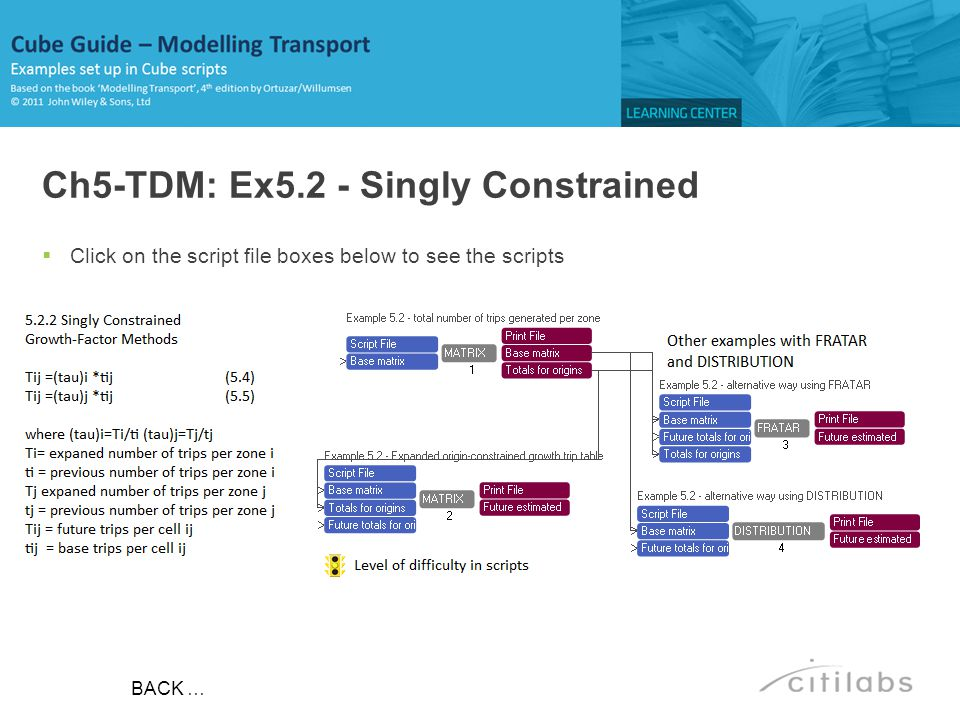 Ch5-TDM: Ex5.2 - Singly Constrained