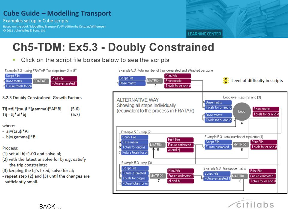 Ch5-TDM: Ex5.3 - Doubly Constrained