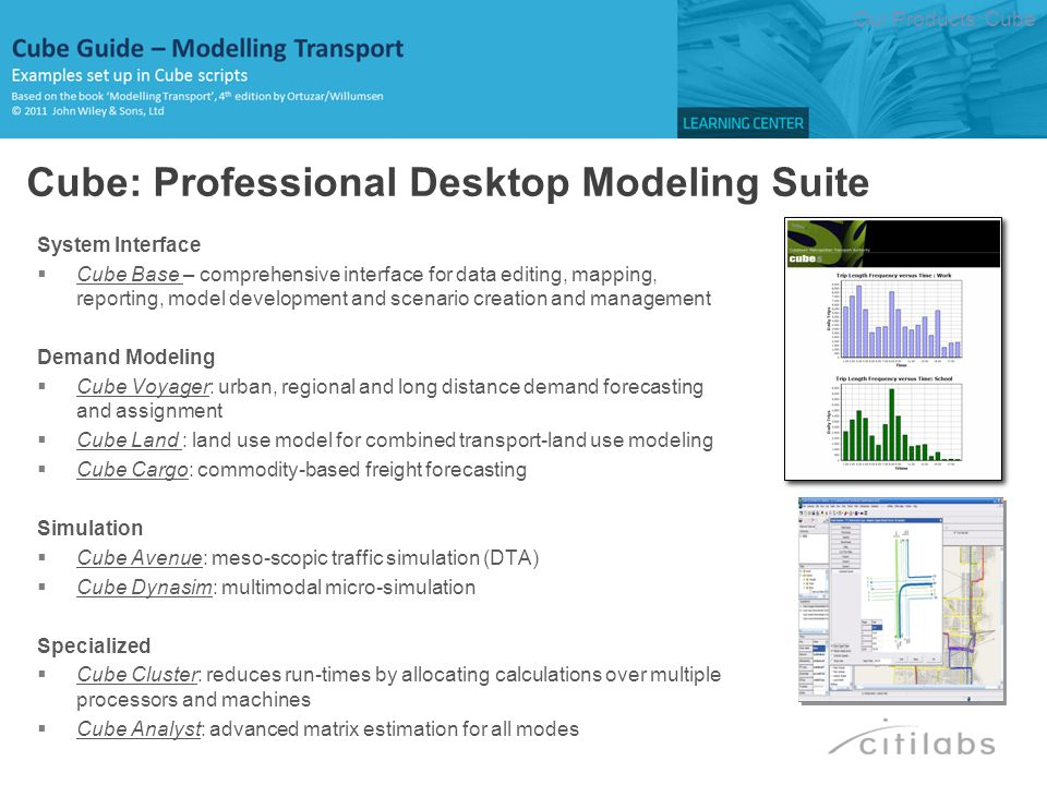 Cube: Professional Desktop Modeling Suite
