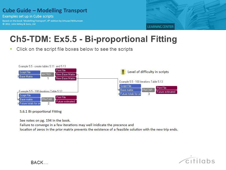 Ch5-TDM: Ex5.5 - Bi-proportional Fitting