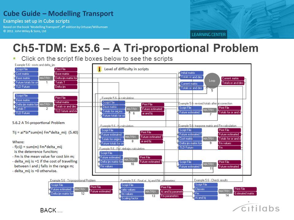 Ch5-TDM: Ex5.6 – A Tri-proportional Problem