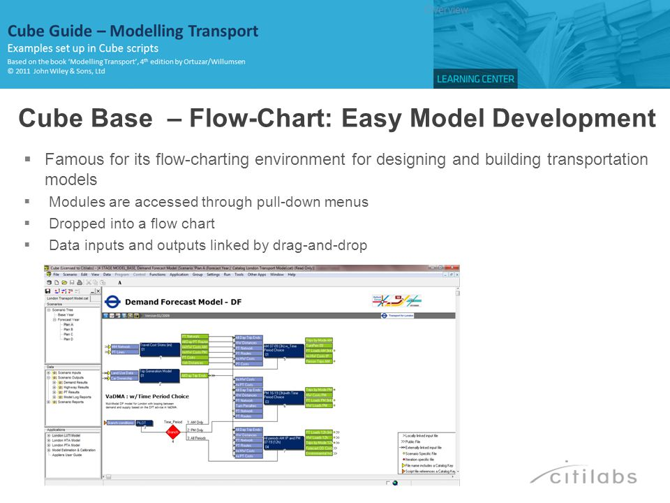 Cube Base – Flow-Chart: Easy Model Development