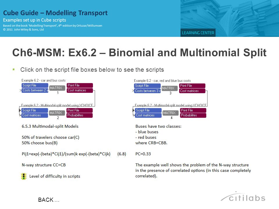 Ch6-MSM: Ex6.2 – Binomial and Multinomial Split