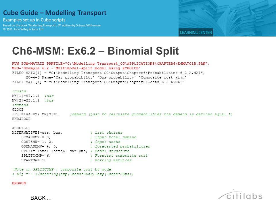 Ch6-MSM: Ex6.2 – Binomial Split