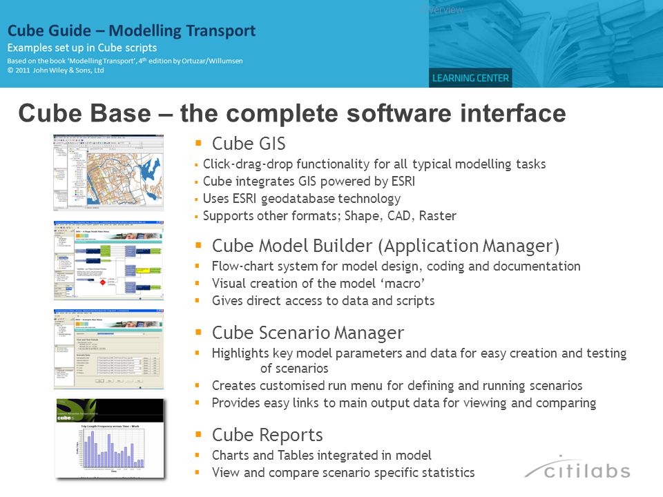 Cube Base – the complete software interface