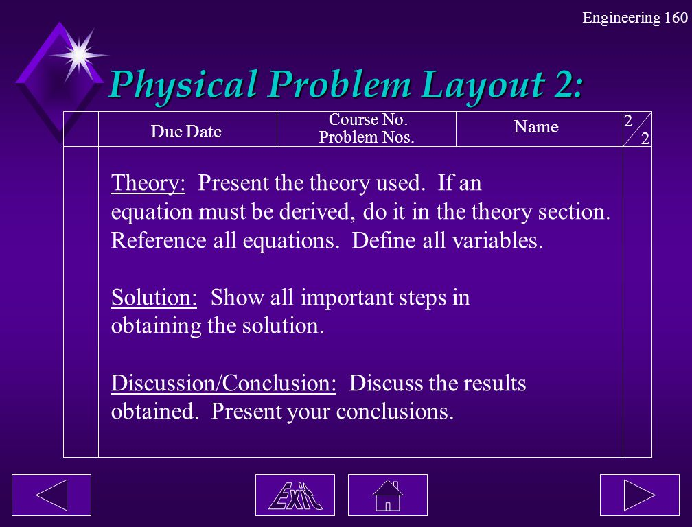 Physical Problem Layout 2: