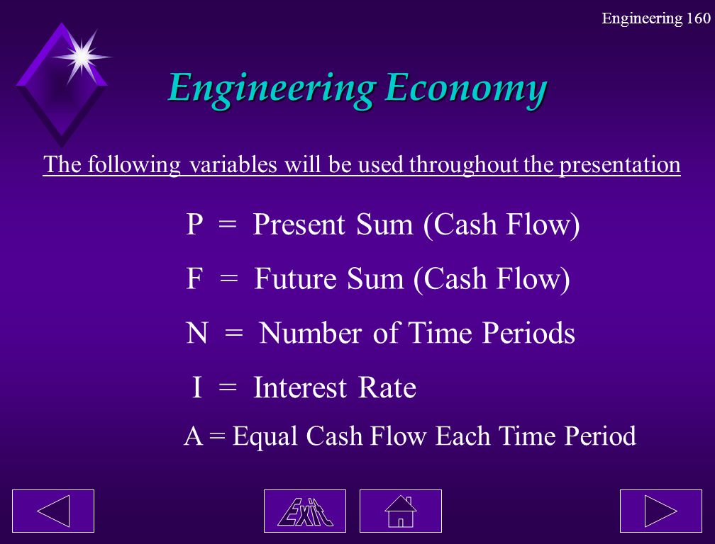Engineering Economy P = Present Sum (Cash Flow)