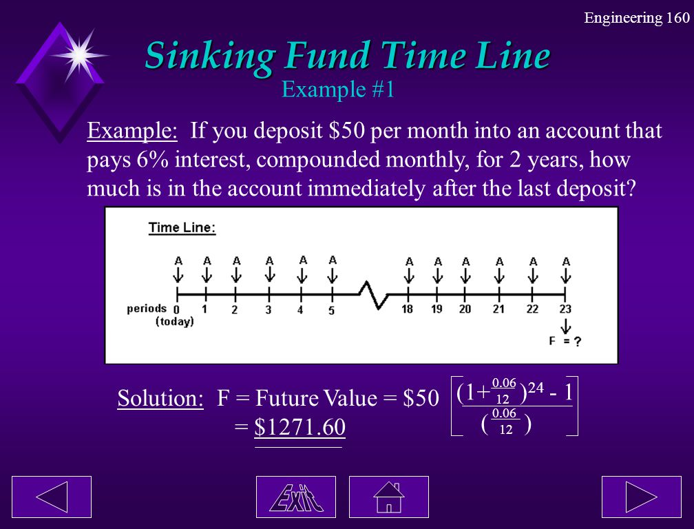 Sinking Fund Time Line Example #1