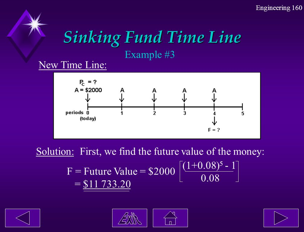 Sinking Fund Time Line Example #3 New Time Line: