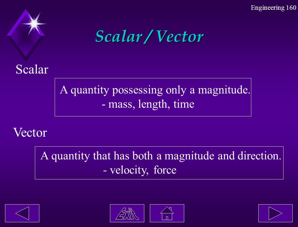 Scalar / Vector Scalar Vector A quantity possessing only a magnitude.