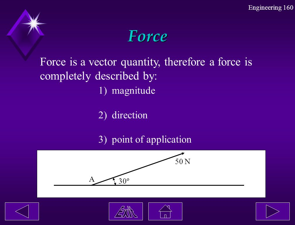 Force Force is a vector quantity, therefore a force is