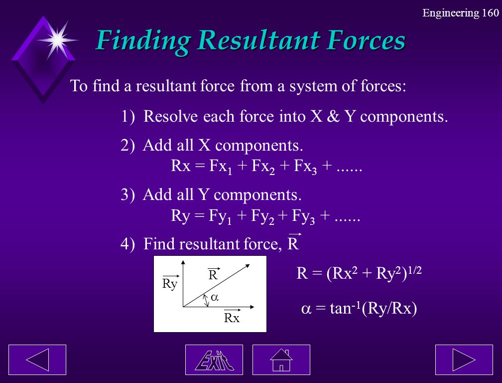 Finding Resultant Forces