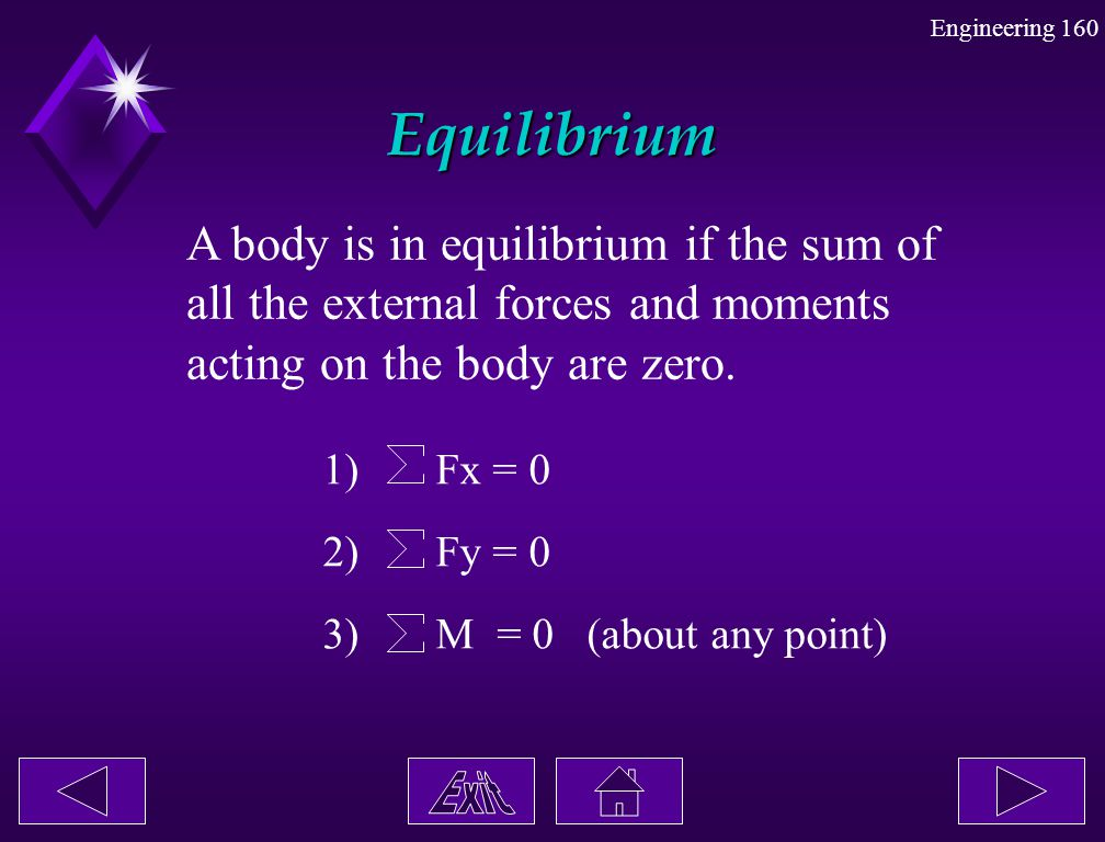 Equilibrium A body is in equilibrium if the sum of