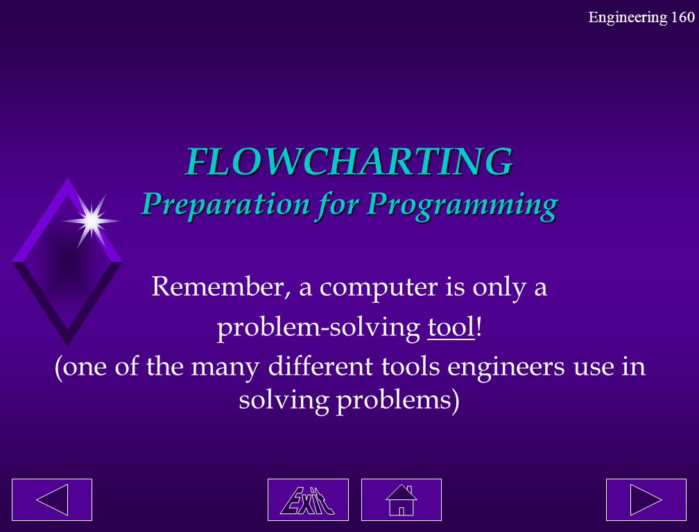 FLOWCHARTING Preparation for Programming