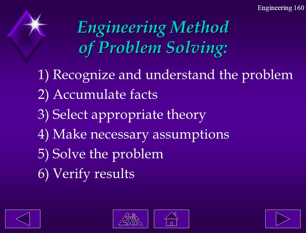 Engineering Method of Problem Solving: