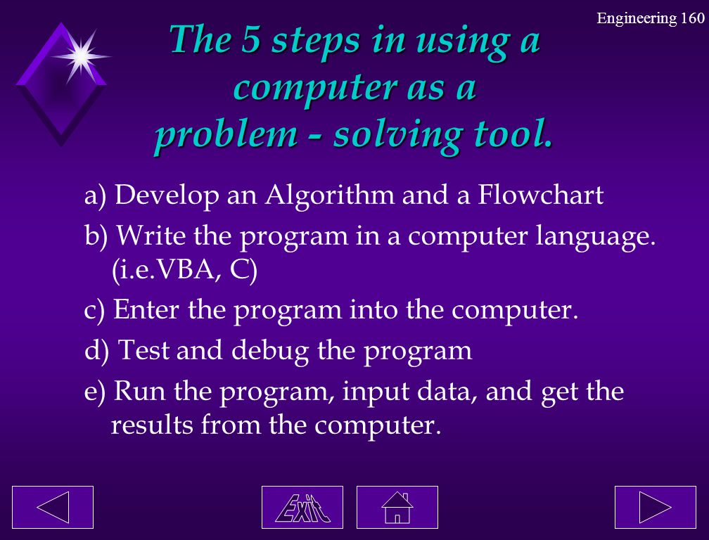 The 5 steps in using a computer as a problem - solving tool.