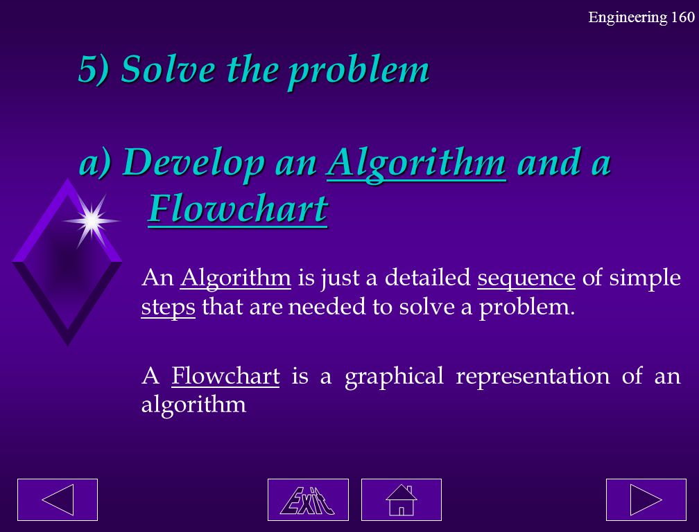 5) Solve the problem a) Develop an Algorithm and a Flowchart