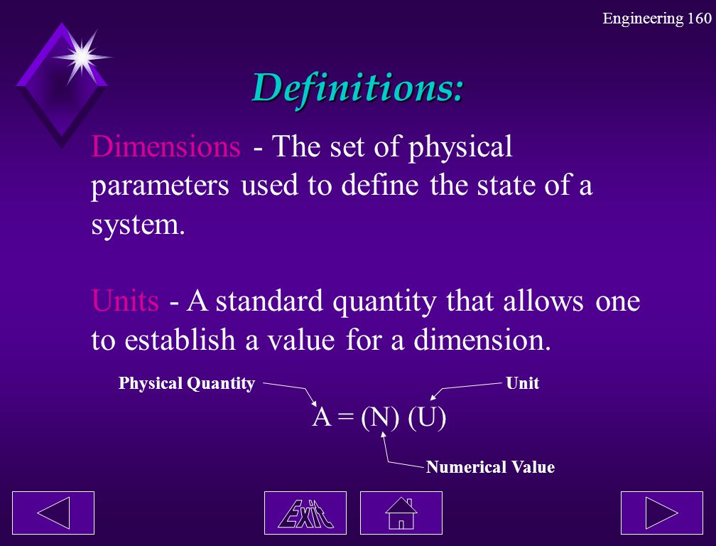 Definitions: Dimensions - The set of physical