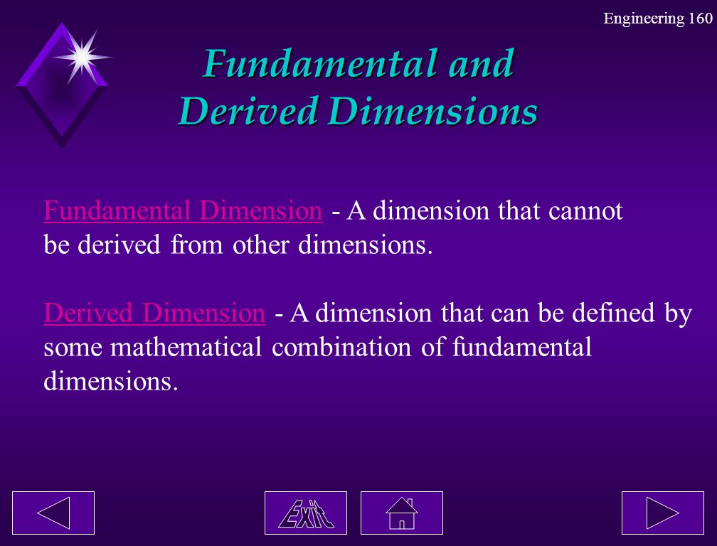Fundamental and Derived Dimensions