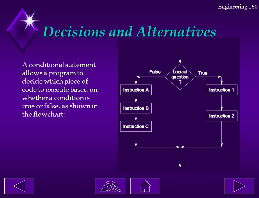 Decisions and Alternatives