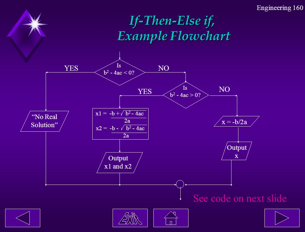 If-Then-Else if, Example Flowchart