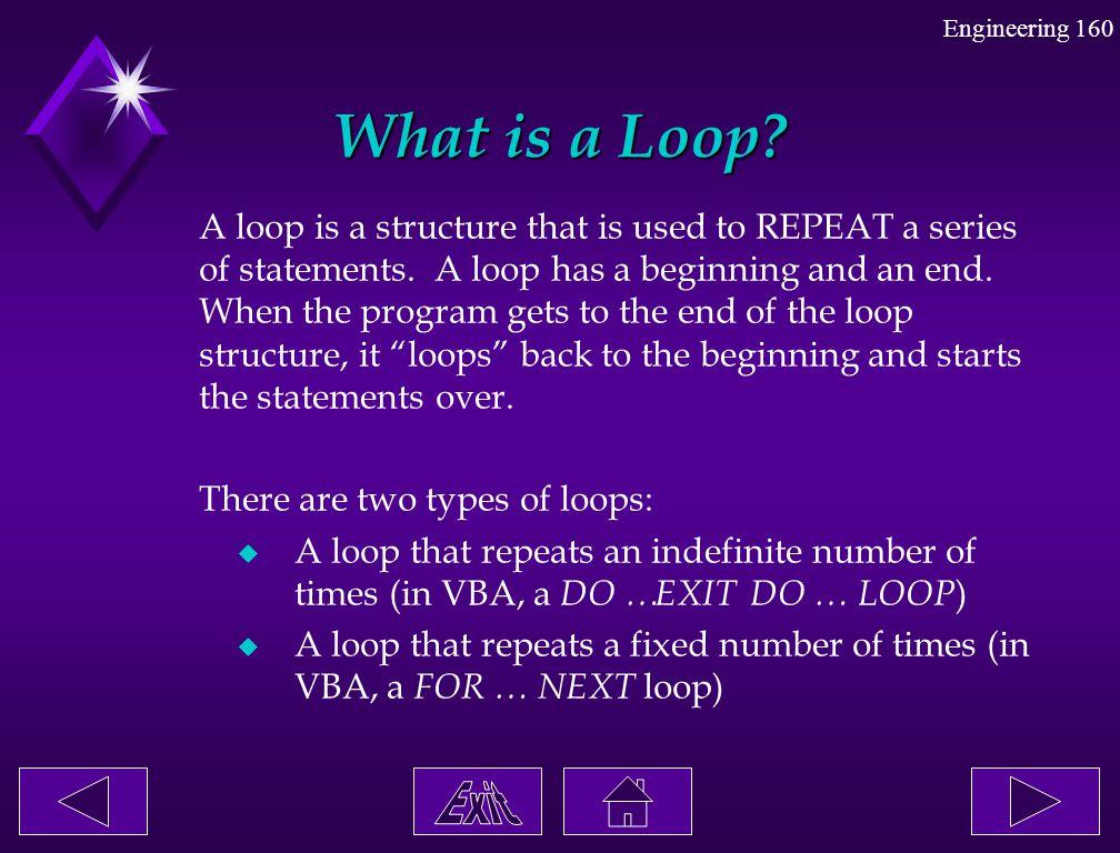 What is a Loop