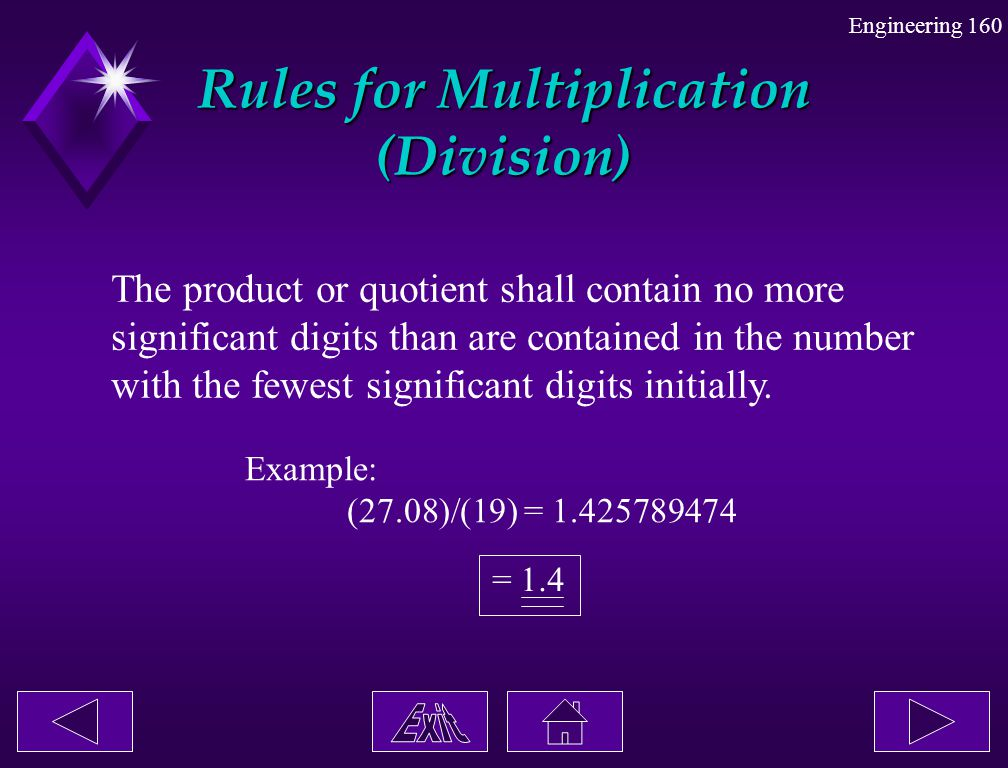 Rules for Multiplication (Division)