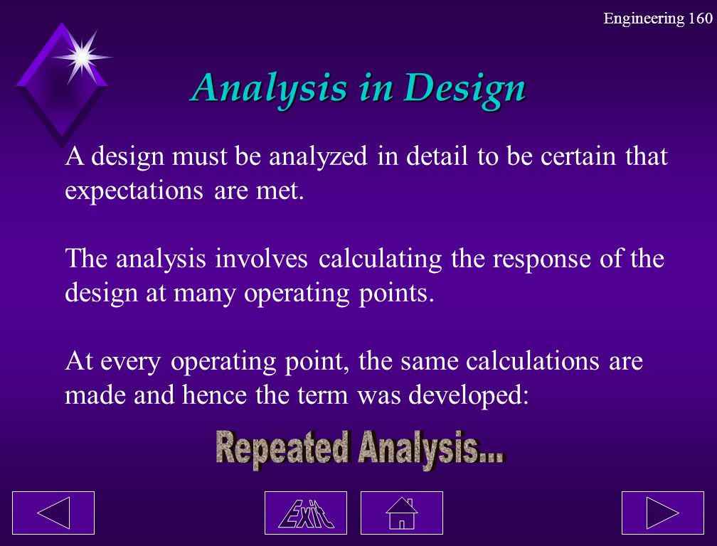 Analysis in Design A design must be analyzed in detail to be certain that. expectations are met.