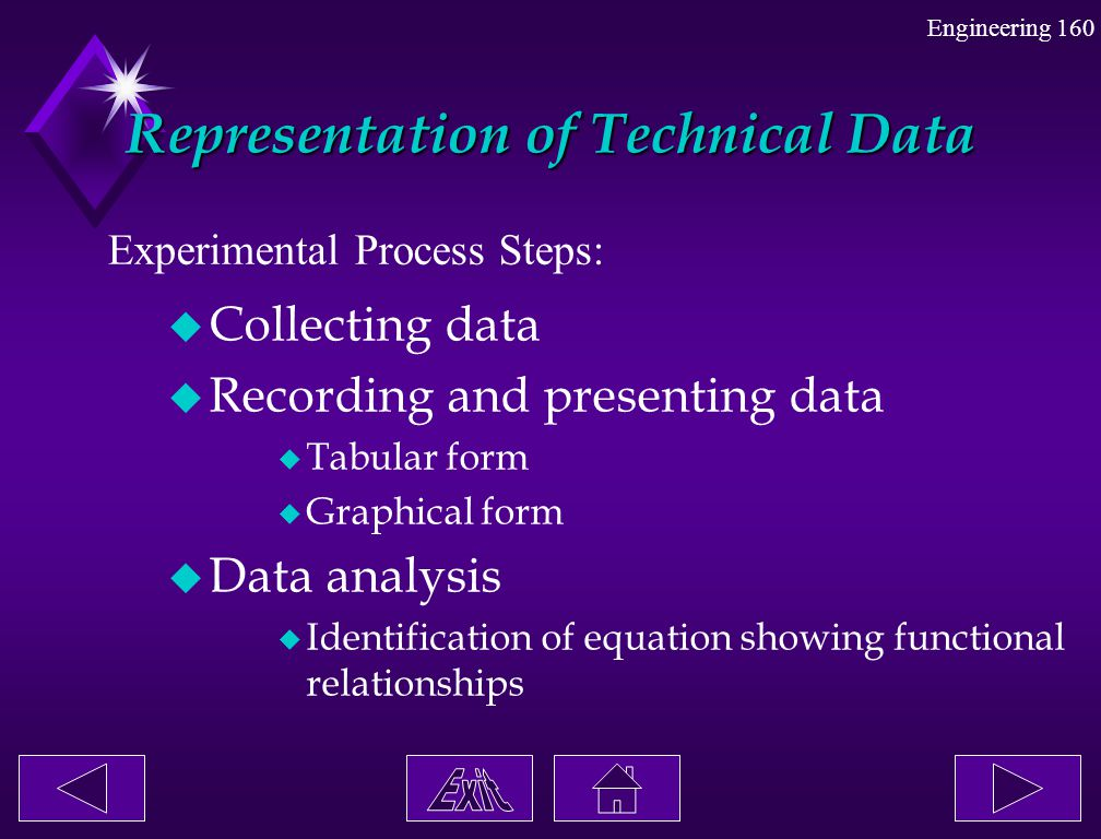 Representation of Technical Data
