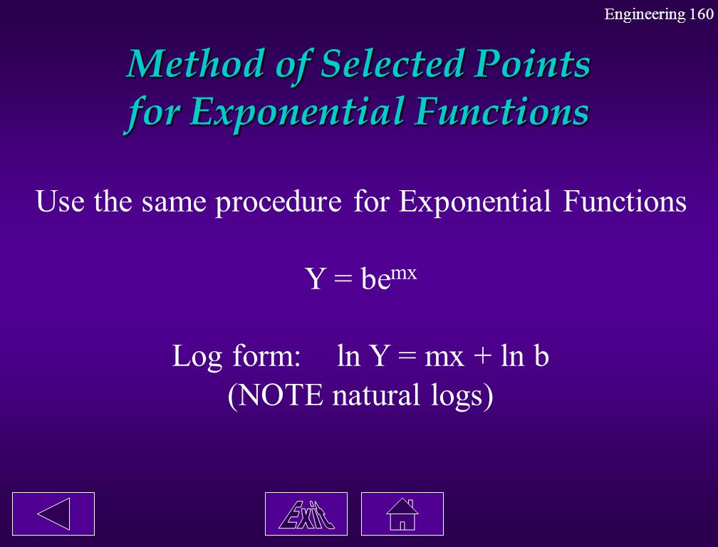 Method of Selected Points for Exponential Functions
