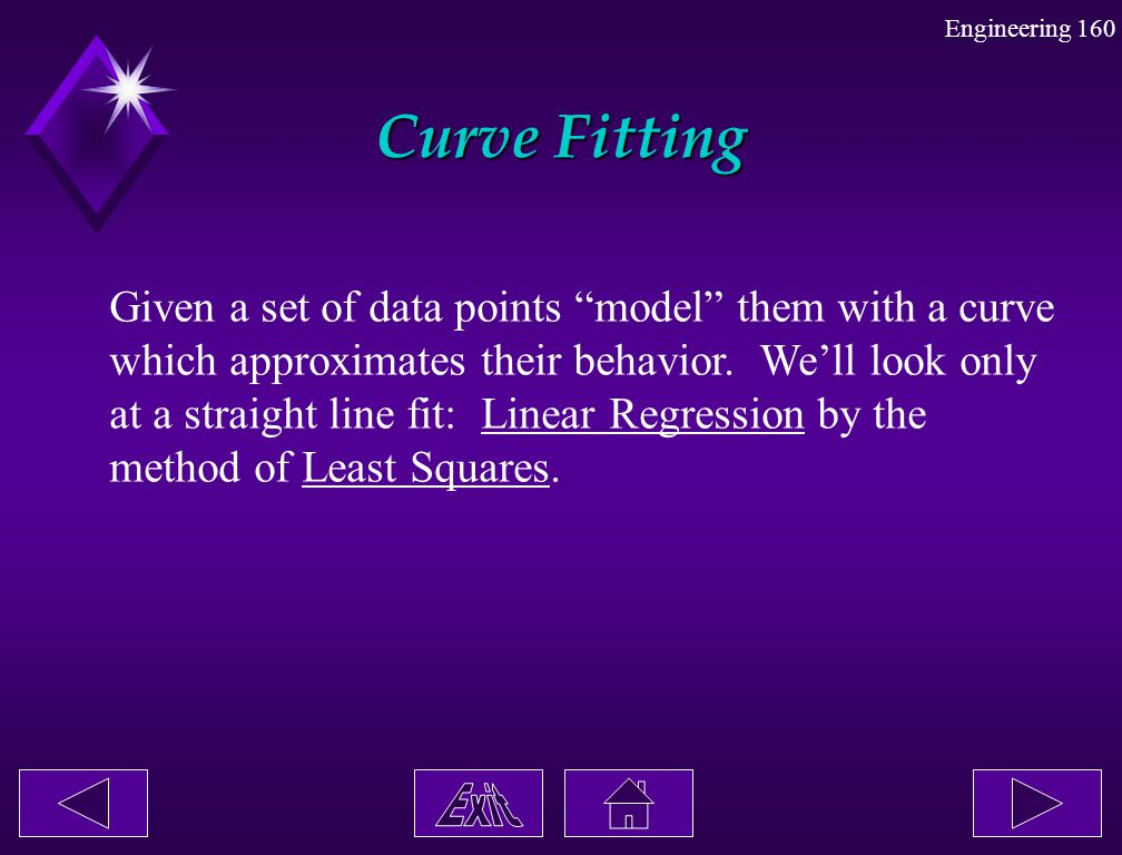 Curve Fitting Given a set of data points model them with a curve