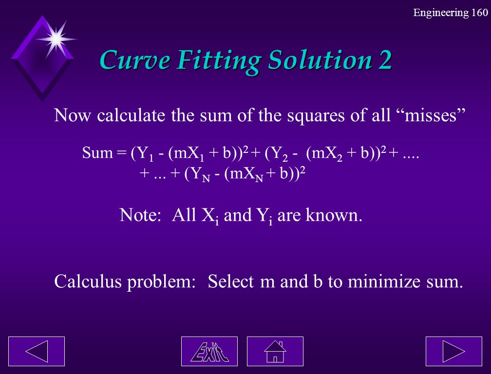 Curve Fitting Solution 2