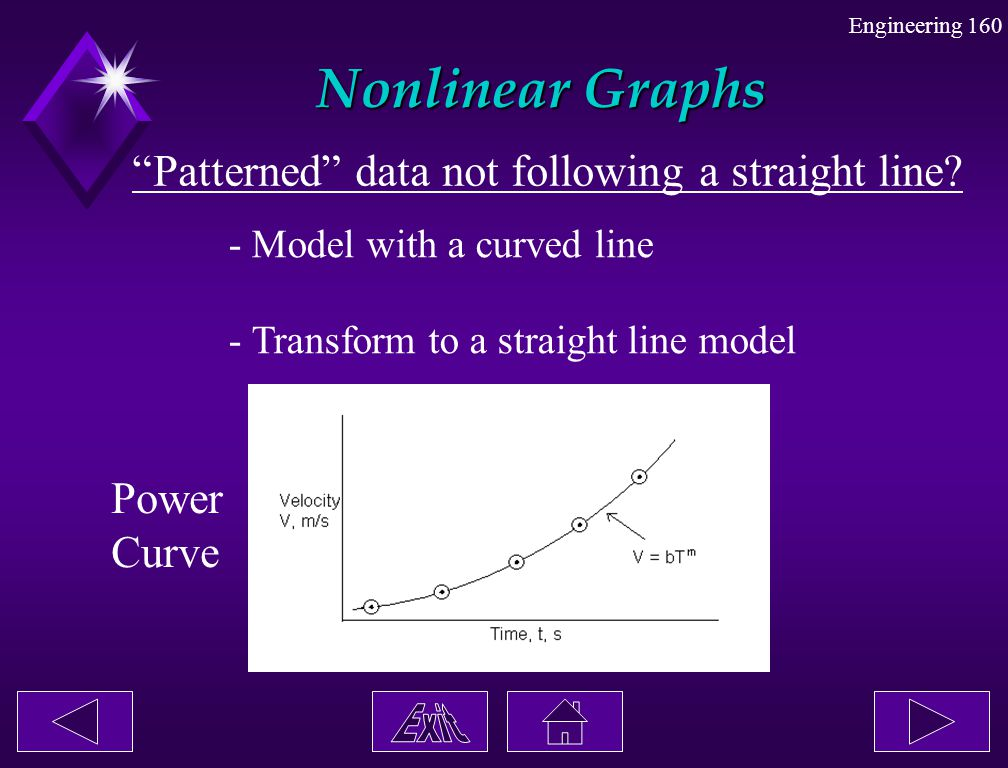Nonlinear Graphs Patterned data not following a straight line Power