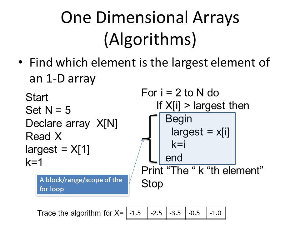 One Dimensional Arrays (Algorithms)