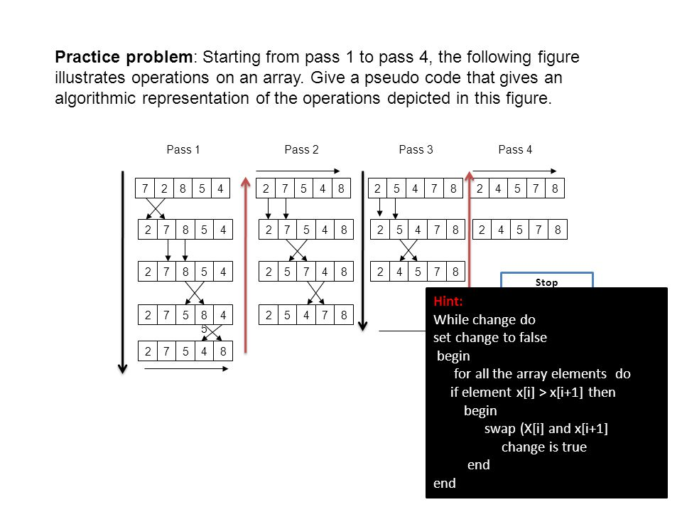 Practice problem: Starting from pass 1 to pass 4, the following figure illustrates operations on an array. Give a pseudo code that gives an algorithmic representation of the operations depicted in this figure.