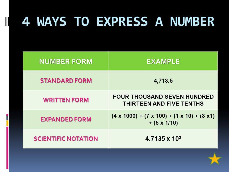 4 WAYS TO EXPRESS A NUMBER