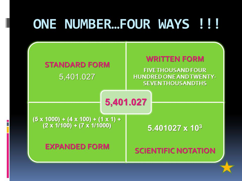 ONE NUMBER…FOUR WAYS !!! 5,401.027 WRITTEN FORM 5.401027 x 103