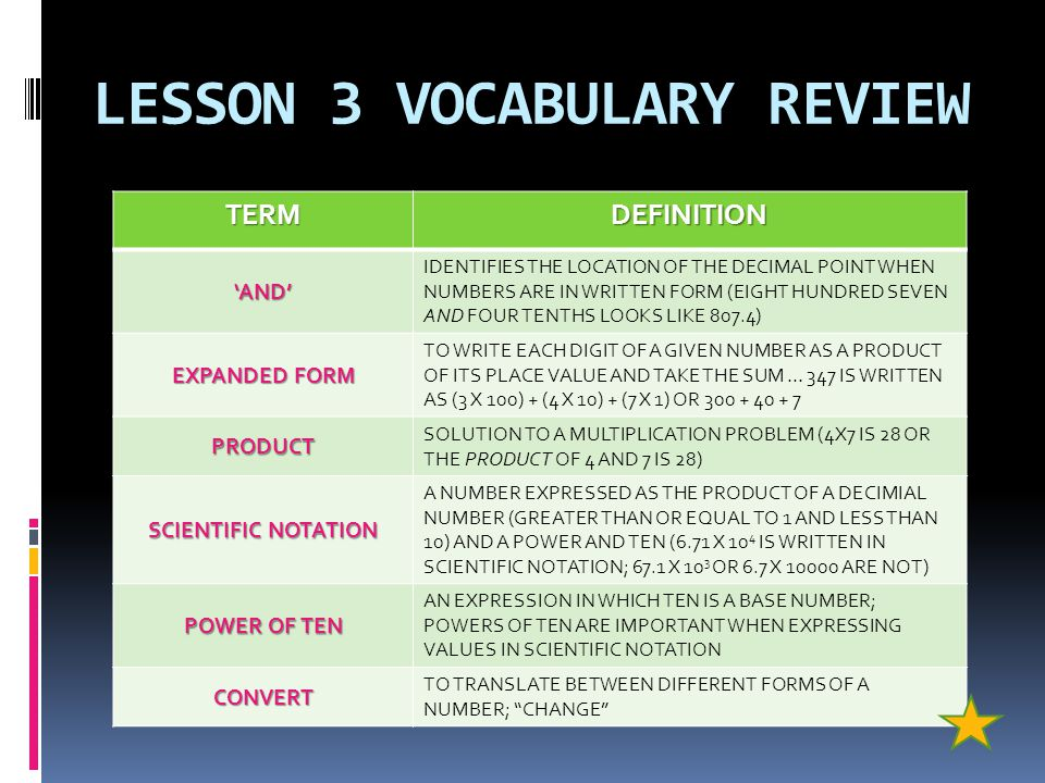 LESSON 3 VOCABULARY REVIEW