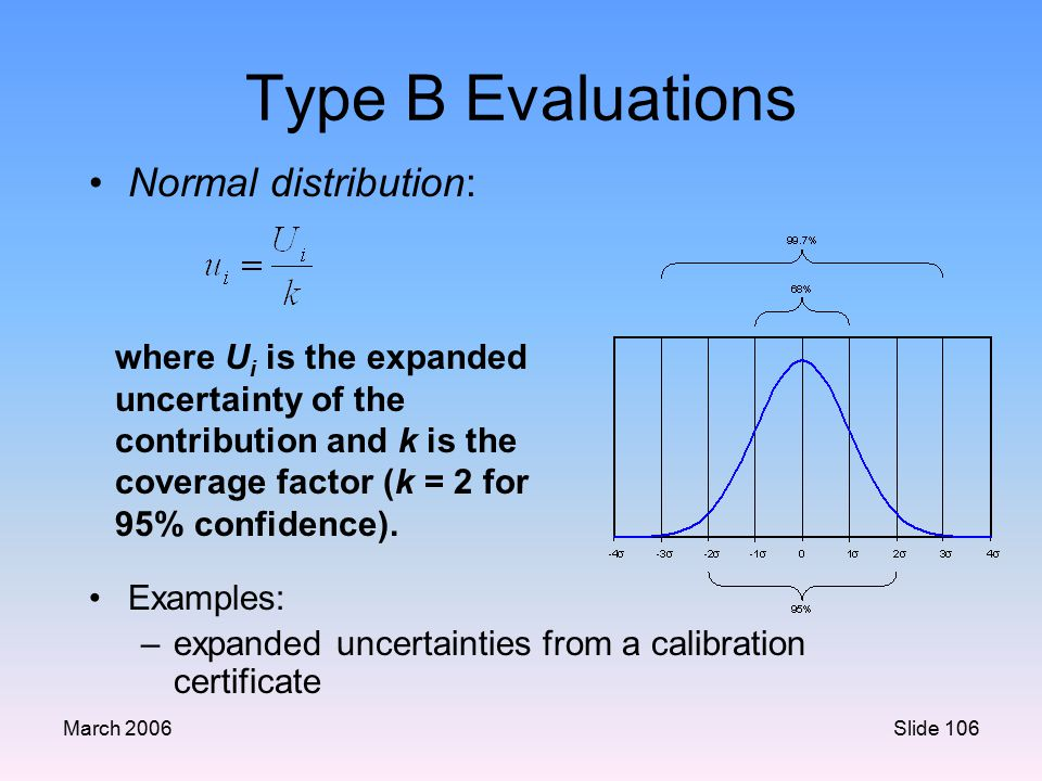 Type B Evaluations Normal distribution: