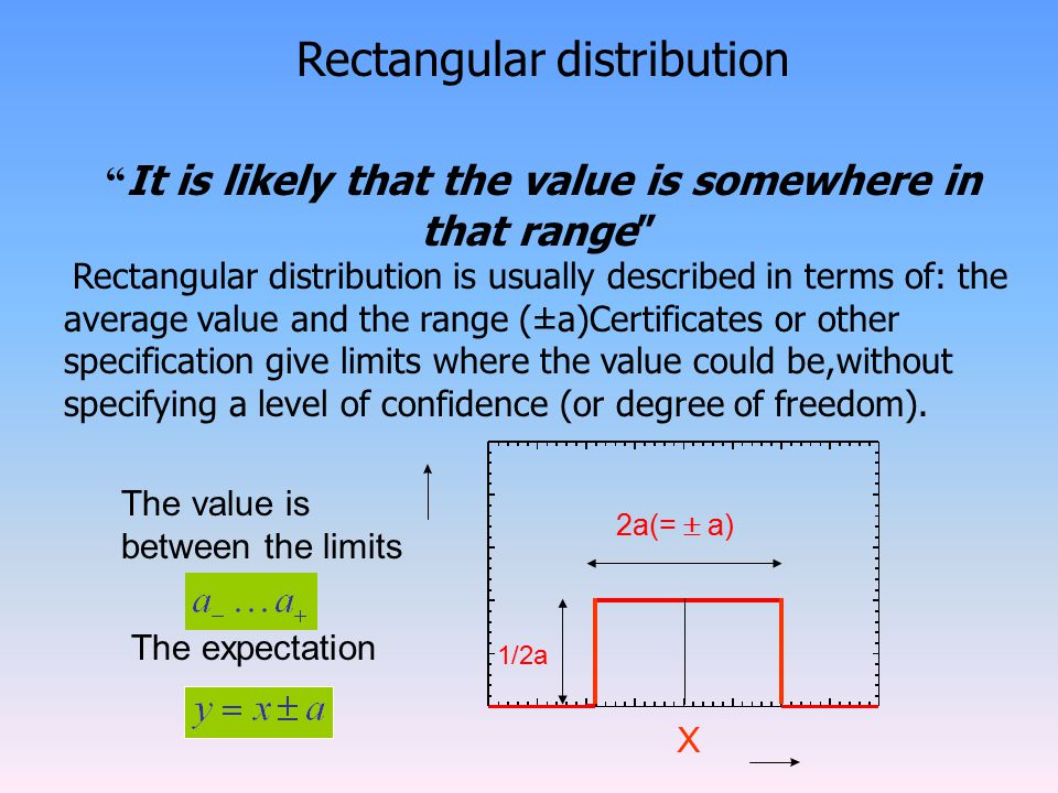 It is likely that the value is somewhere in that range