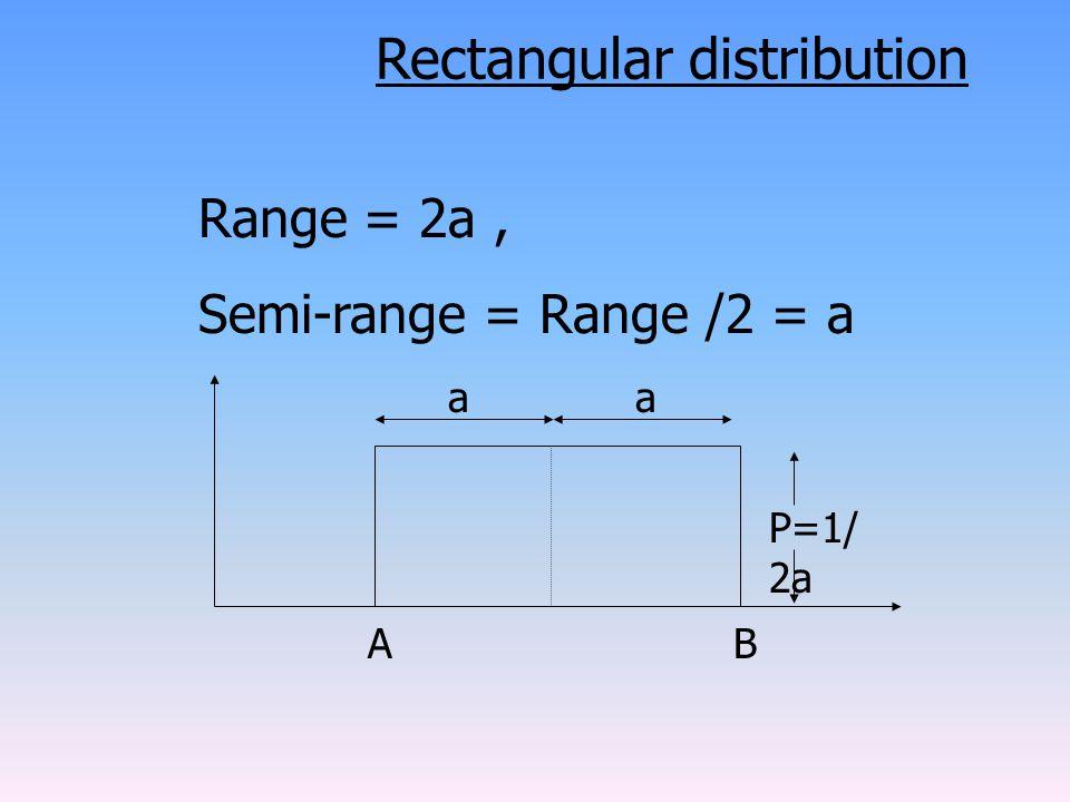Rectangular distribution
